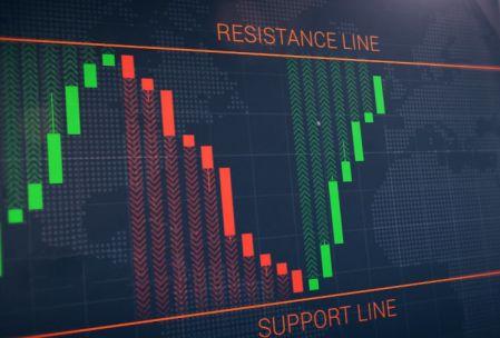 Strategi garis rebound pada platform Olymp Trade